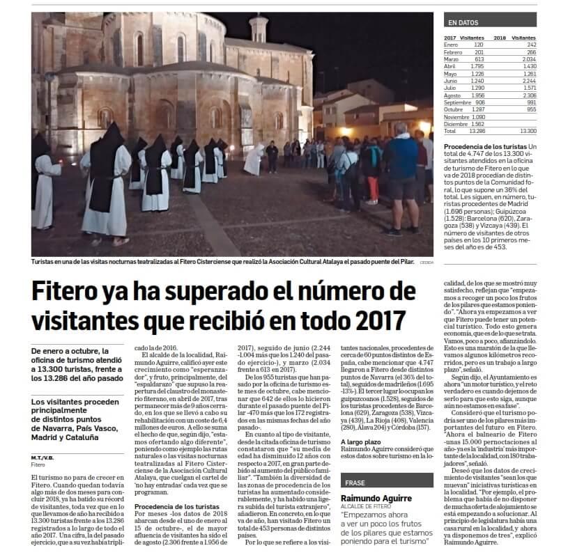 Fitero ya ha superado el número de visitantes que recibió en todo 2017
