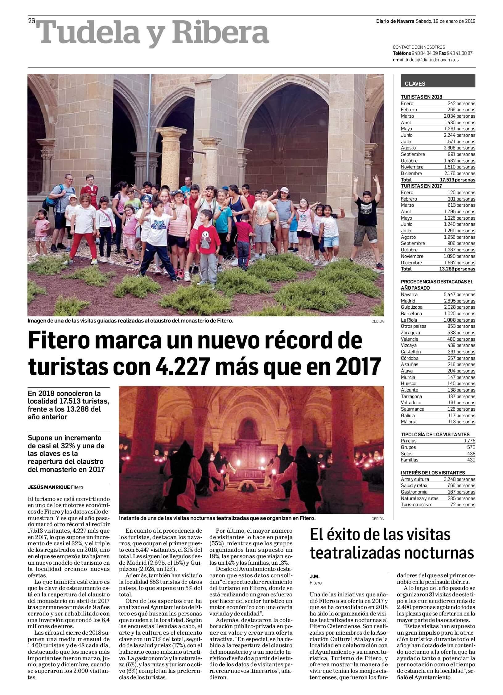Fitero marca un nuevo récord de turistas con 4.227 más que en 2017