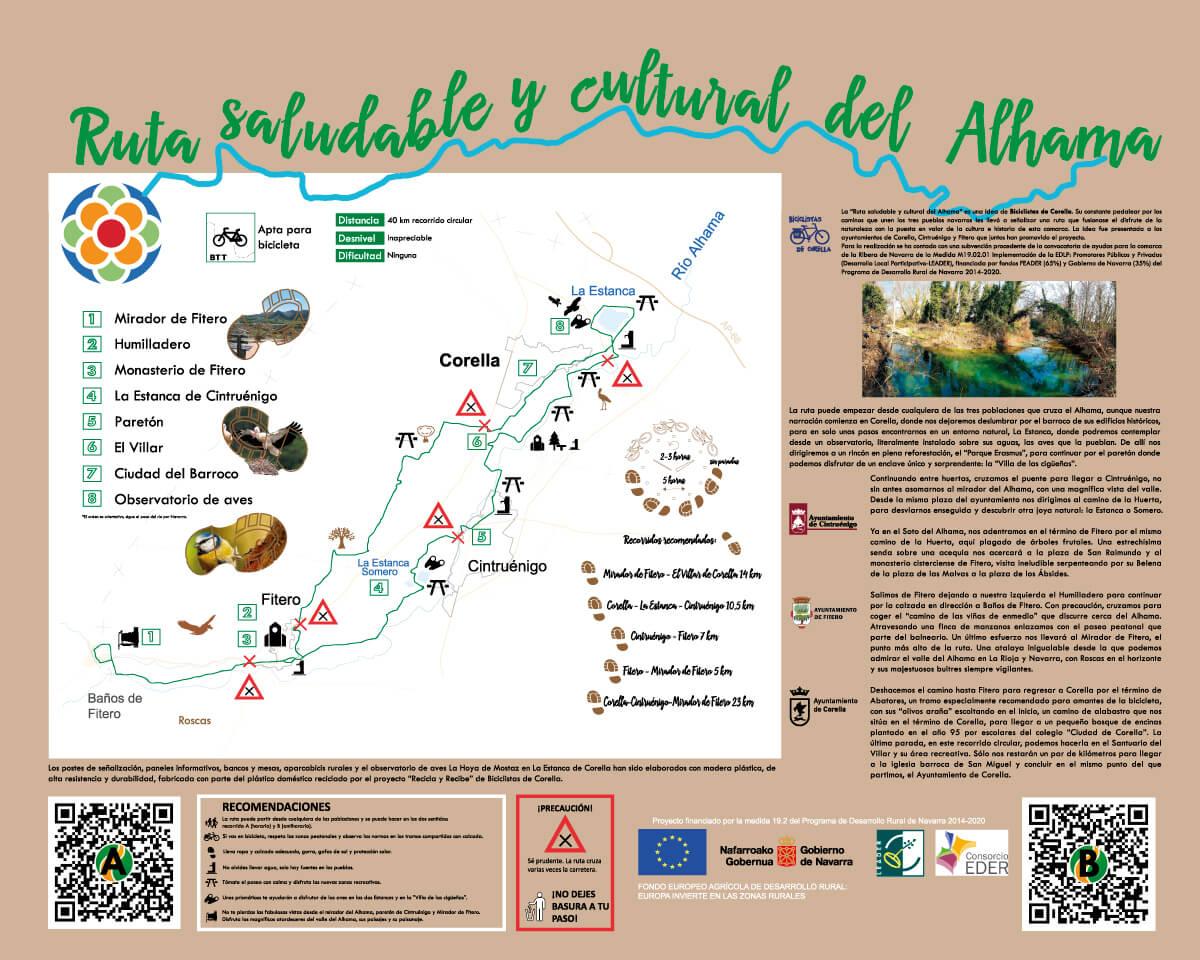 Nueva Ruta Saludable y Cultural del Alhama